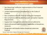 policy and regulatory framework implementation gaps