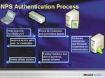 nps authentication process