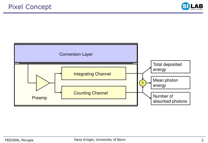 Conversion Layer