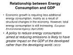 relationship between energy consumption and gdp