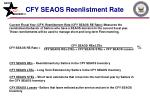 cfy seaos reenlistment rate