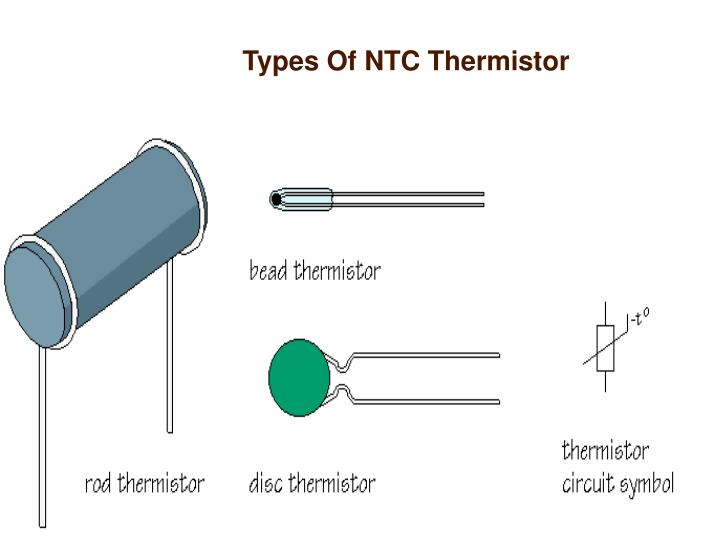 How A Thermistor Works Ibovnathandedecker
