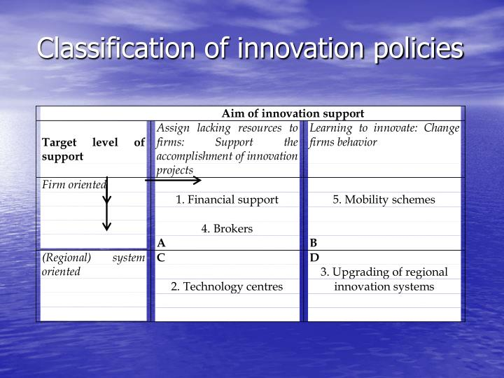 classification of innovation policies n.