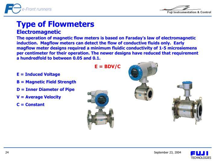 Type of Flowmeters