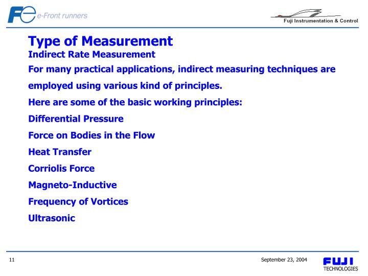 Type of Measurement