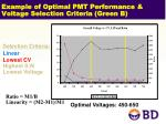 example of optimal pmt performance voltage selection criteria green b