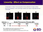 linearity effect on compensation