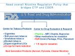 need overall nicotine regulation policy that bridges ctp and cder