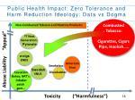 public health impact zero tolerance and harm reduction ideology data vs dogma