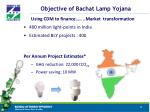 objective of bachat lamp yojana