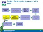 project development process with eesl
