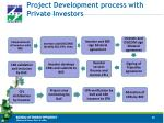 project development process with private investors