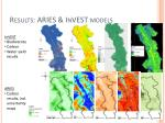 results aries invest models1