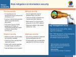 risk mitigation information security