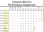 cohesion metrics performance comparison
