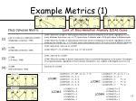 example metrics 11