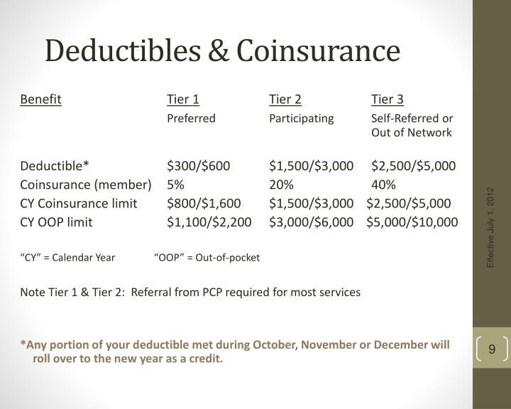 Deductibles & Coinsurance