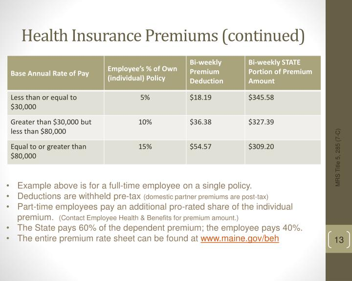 Health Insurance Premiums (continued)