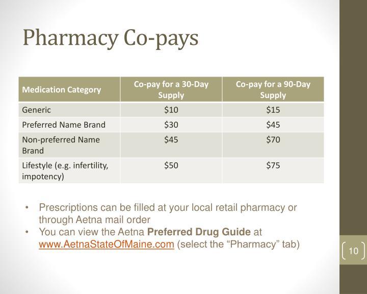 Pharmacy Co-pays