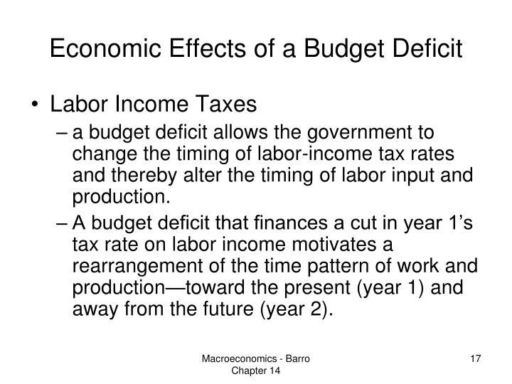 Economic Effects of a Budget Deficit