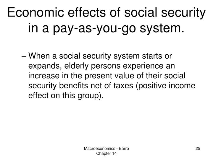 Economic effects of social security in a pay-as-you-go system.