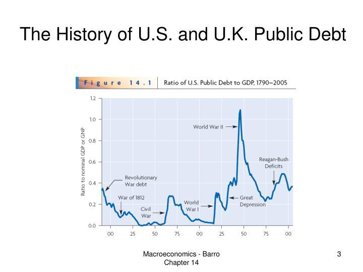 The history of u s and u k public debt1