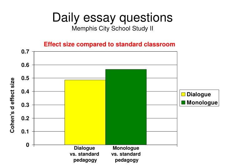 Daily essay questions
