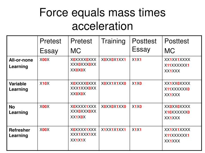 Force equals mass times acceleration