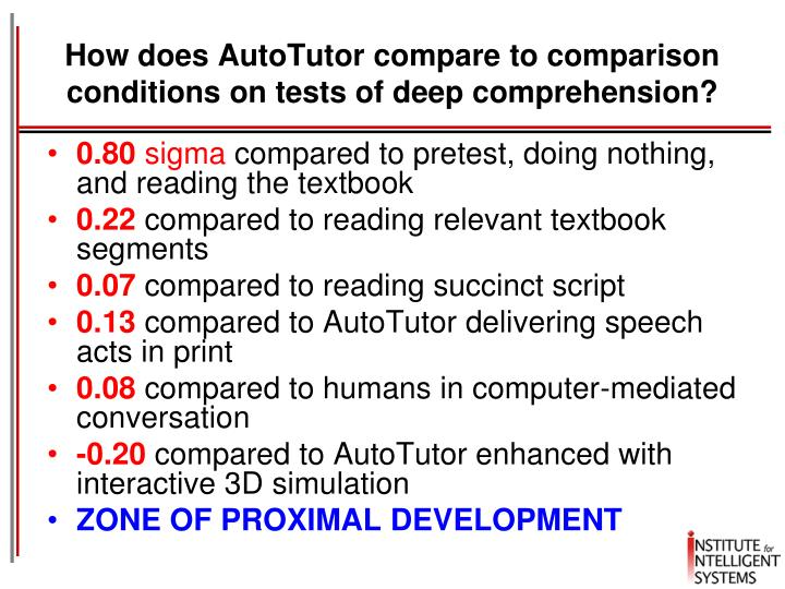 How does AutoTutor compare to comparison conditions on tests of deep comprehension?