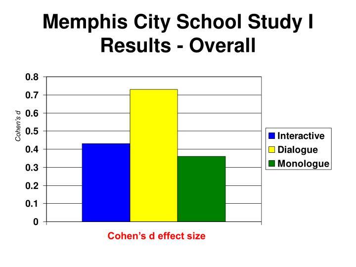 Memphis City School Study I