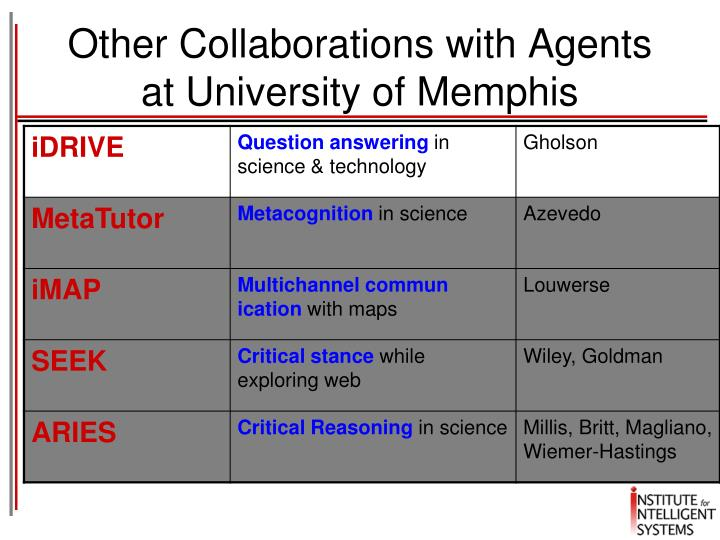 Other Collaborations with Agents  at University of Memphis