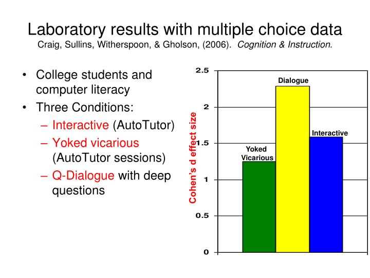 Laboratory results with multiple choice data
