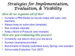 strategies for implementation evaluation visibility