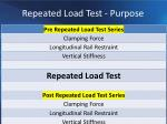 repeated load test purpose