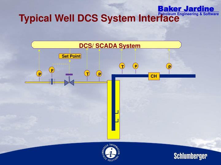Typical Well DCS System Interface