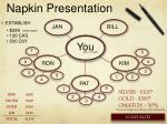 napkin presentation