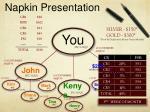 napkin presentation3