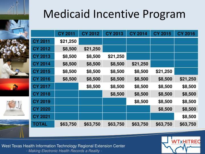 Medicaid Incentive Program