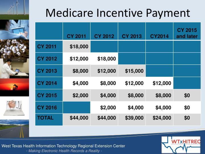 Medicare Incentive