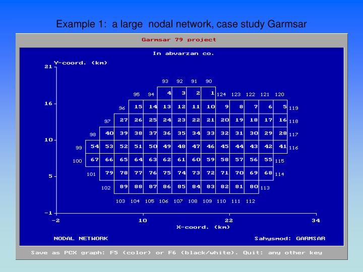 Example 1:  a large  nodal network, case study Garmsar