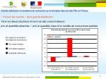 grande distribution et questions de recherche sur la formation des prix des f l en france