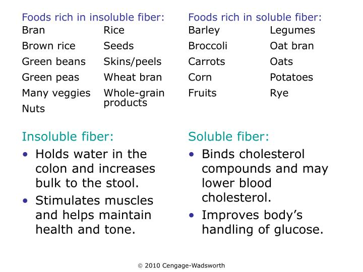 Foods rich in insoluble fiber: