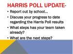 harris poll update