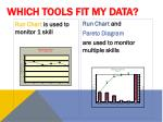 which tools fit my data