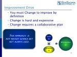 improvement drive
