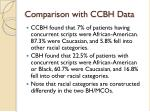 comparison with ccbh data3