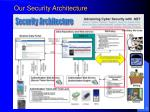 our security architecture