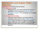 distribution and supply chain planning2