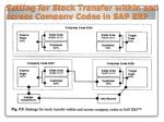 setting for stock transfer within and across company codes in sap erp1