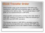 stock transfer order